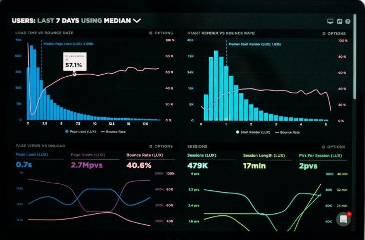 Big Data Aplicado